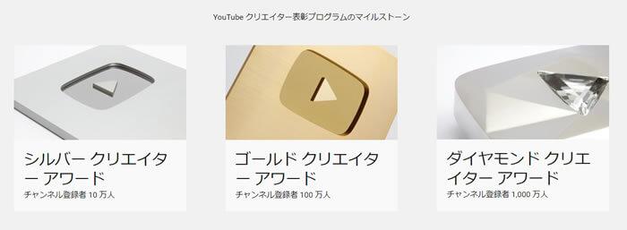 YouTubeチャンネル登録者数 贈呈の盾